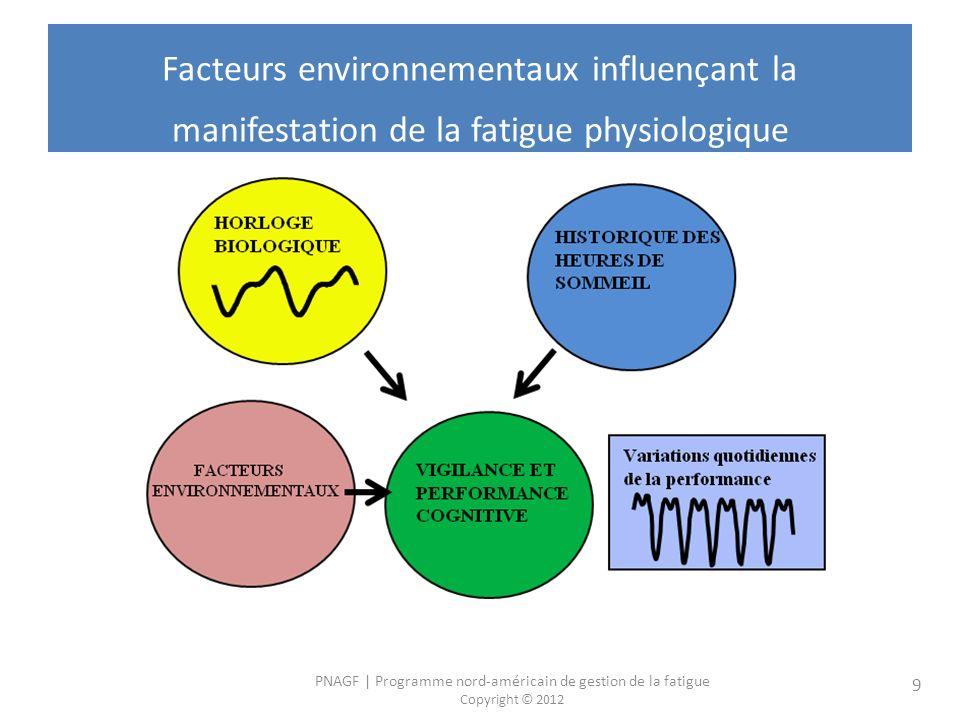Facteurs environnementaux influençant la manifestation de la fatigue physiologique