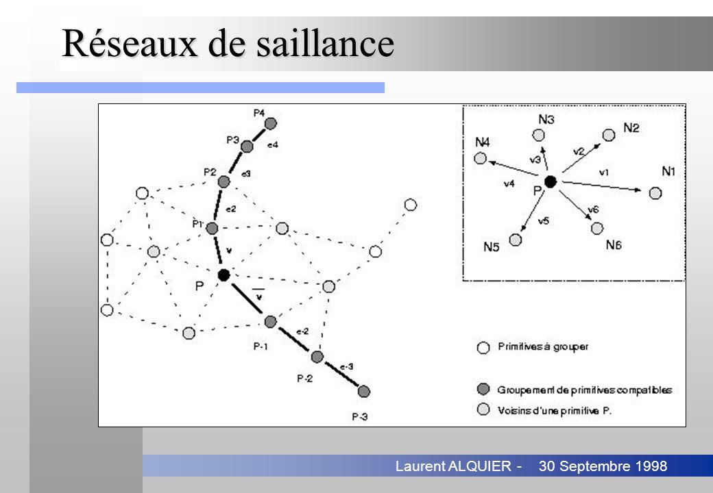 Réseaux de saillance Laurent ALQUIER - 30 Septembre 1998