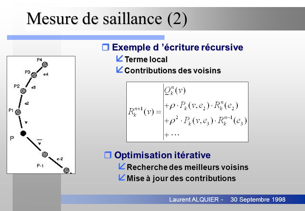 Mesure de saillance (2) Exemple d 'écriture récursive