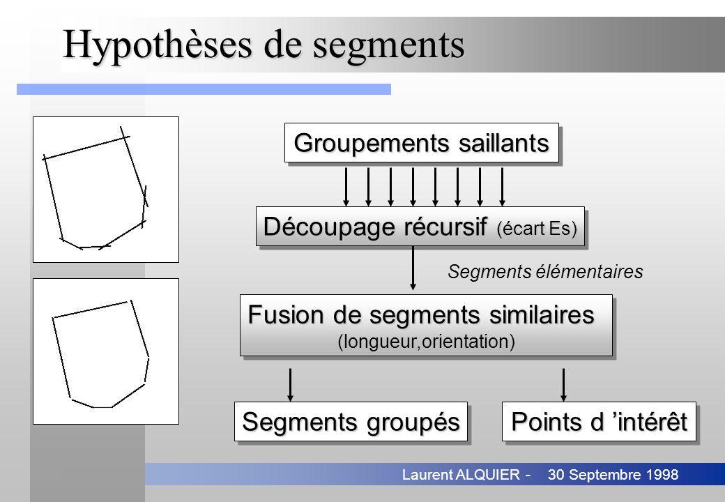 Hypothèses de segments