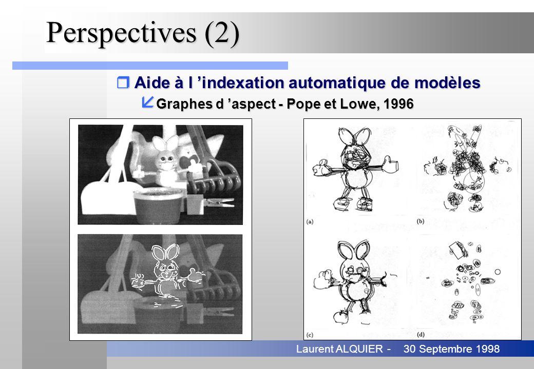 Perspectives (2) Aide à l 'indexation automatique de modèles