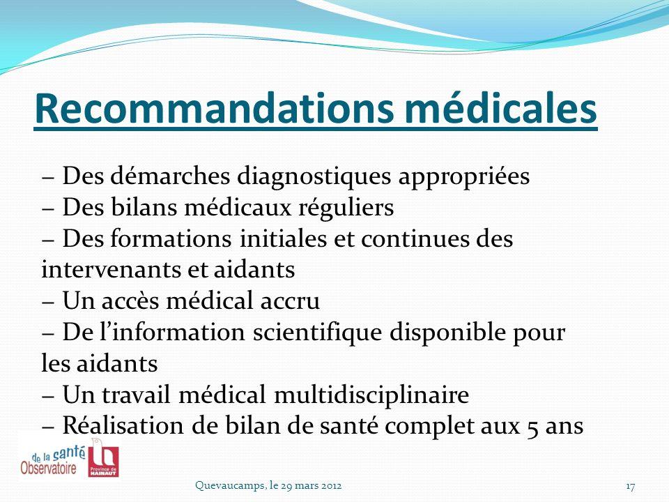 Recommandations médicales