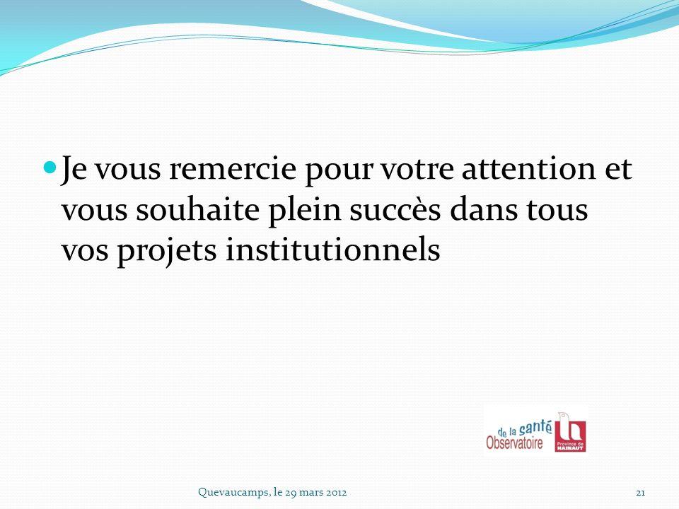 Je vous remercie pour votre attention et vous souhaite plein succès dans tous vos projets institutionnels