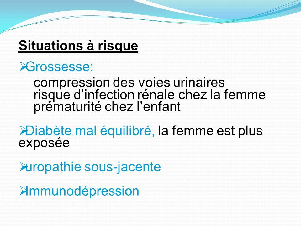 Situations à risque Grossesse: compression des voies urinaires. risque d'infection rénale chez la femme.