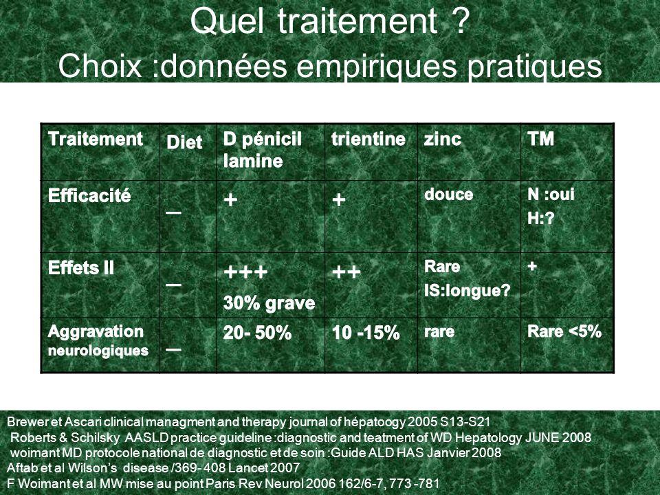Quel traitement Choix :données empiriques pratiques