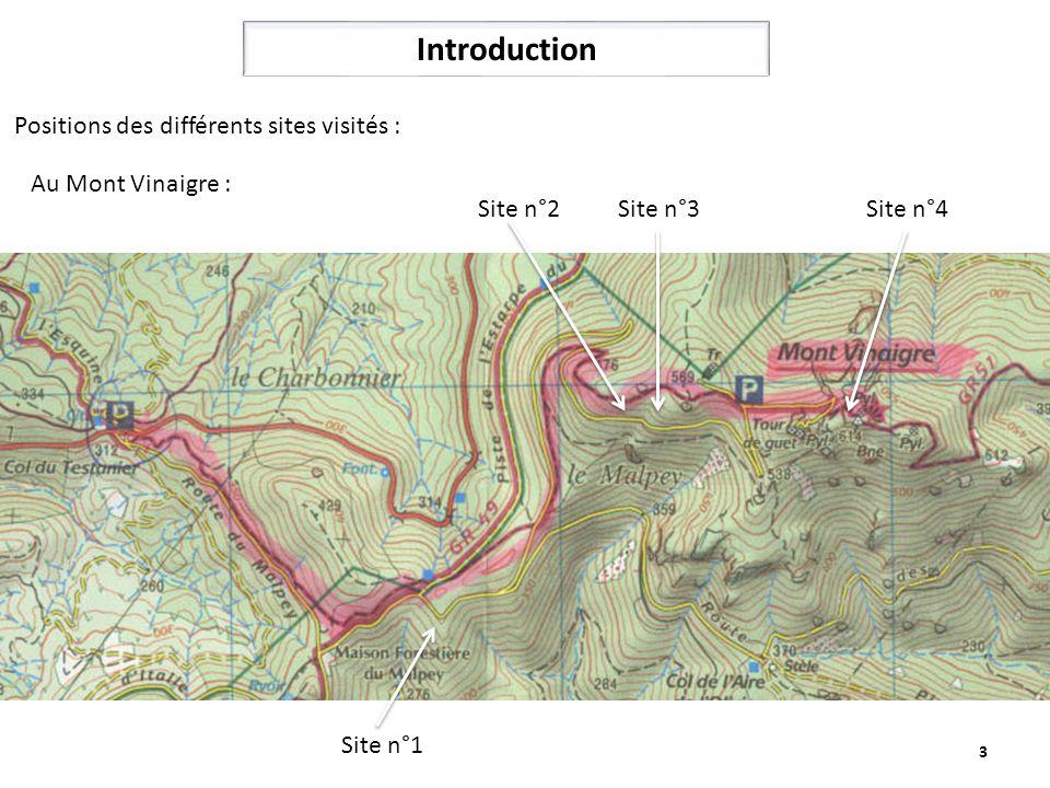 Introduction Positions des différents sites visités :