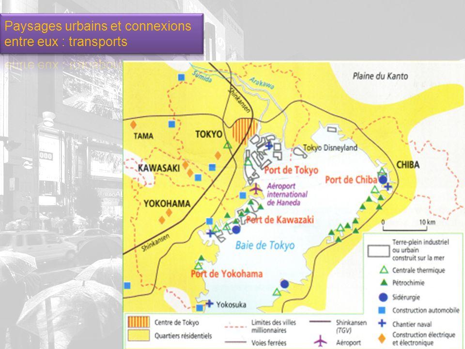 Paysages urbains et connexions entre eux : transports