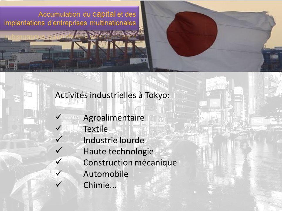 Activités industrielles à Tokyo: Agroalimentaire Textile