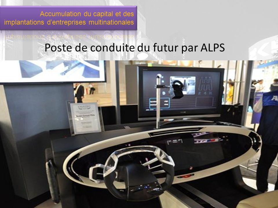 Poste de conduite du futur par ALPS