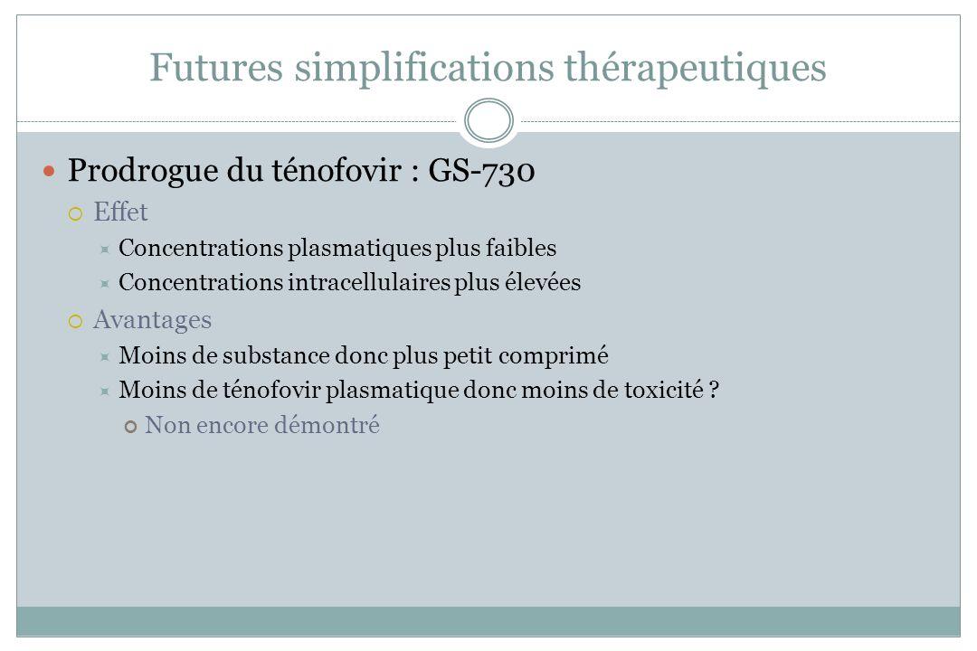 Futures simplifications thérapeutiques