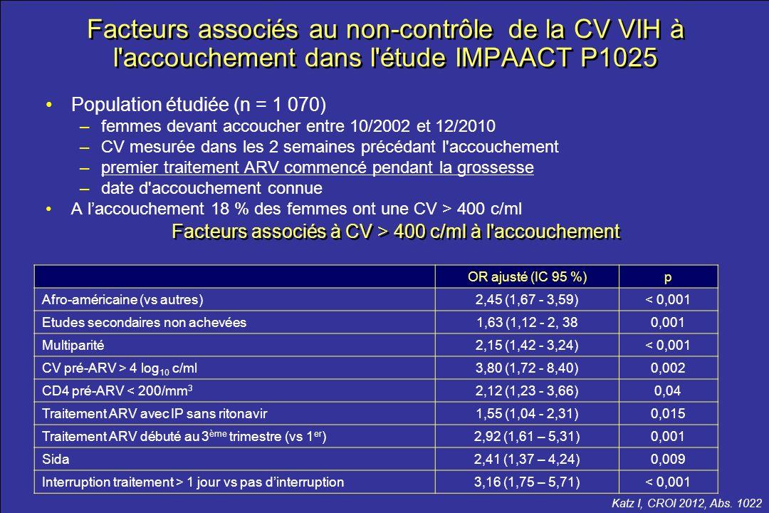 Facteurs associés à CV > 400 c/ml à l accouchement