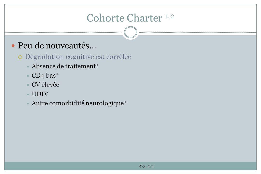 Cohorte Charter 1,2 Peu de nouveautés…