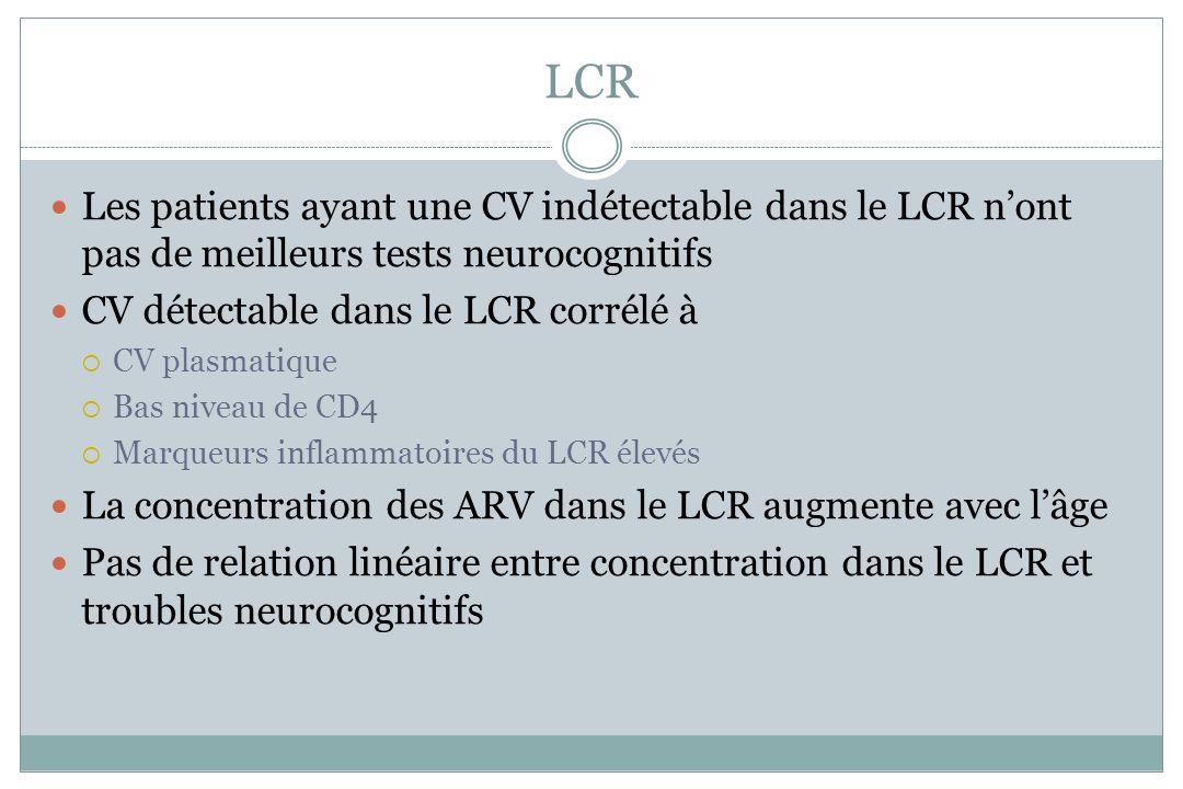 LCR Les patients ayant une CV indétectable dans le LCR n'ont pas de meilleurs tests neurocognitifs.