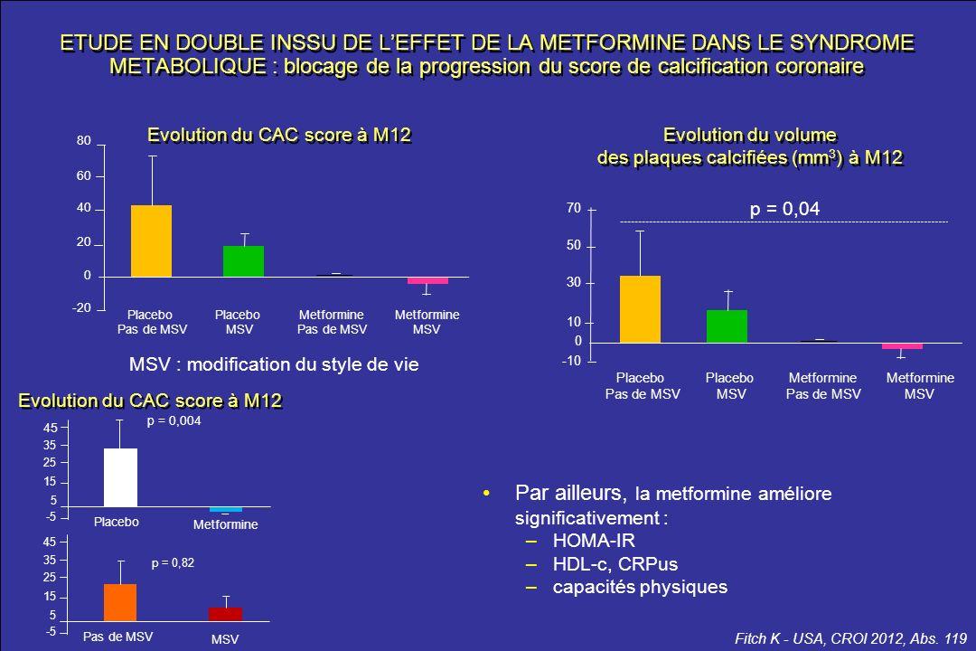 Evolution du volume des plaques calcifiées (mm3) à M12