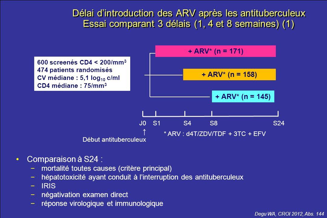 Délai d'introduction des ARV après les antituberculeux Essai comparant 3 délais (1, 4 et 8 semaines) (1)