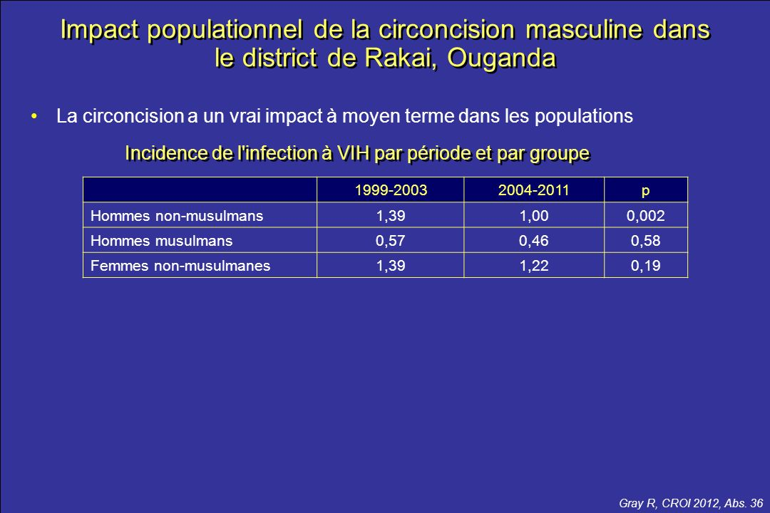 Impact populationnel de la circoncision masculine dans le district de Rakai, Ouganda