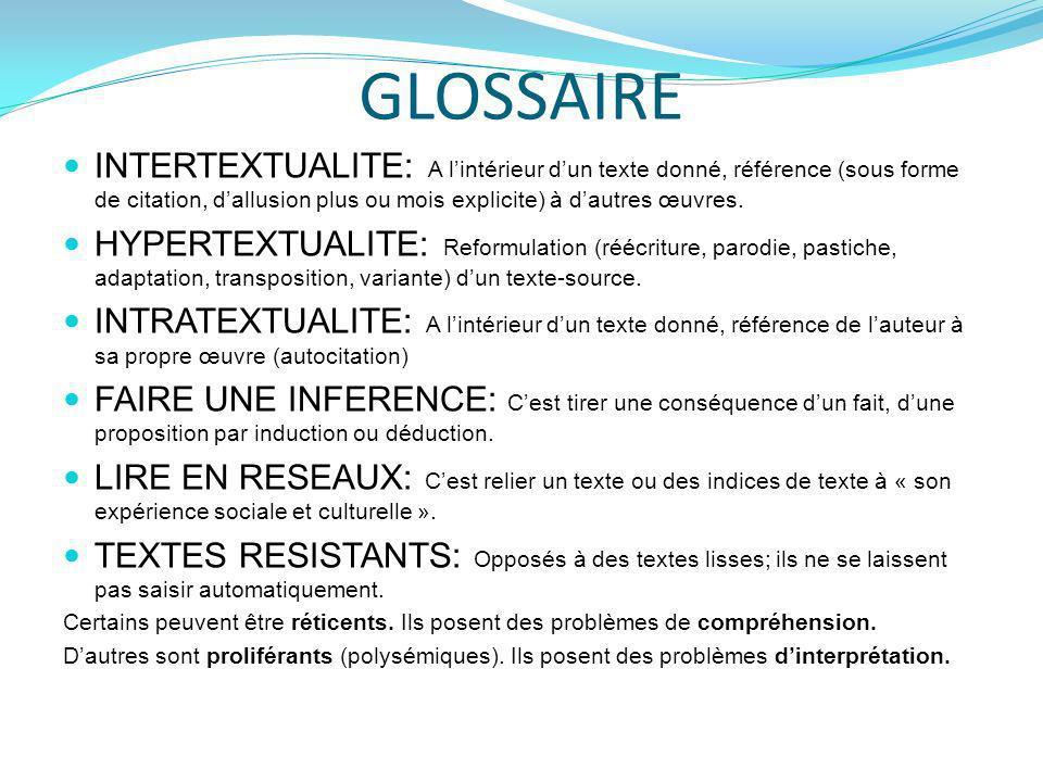 GLOSSAIRE INTERTEXTUALITE: A l'intérieur d'un texte donné, référence (sous forme de citation, d'allusion plus ou mois explicite) à d'autres œuvres.