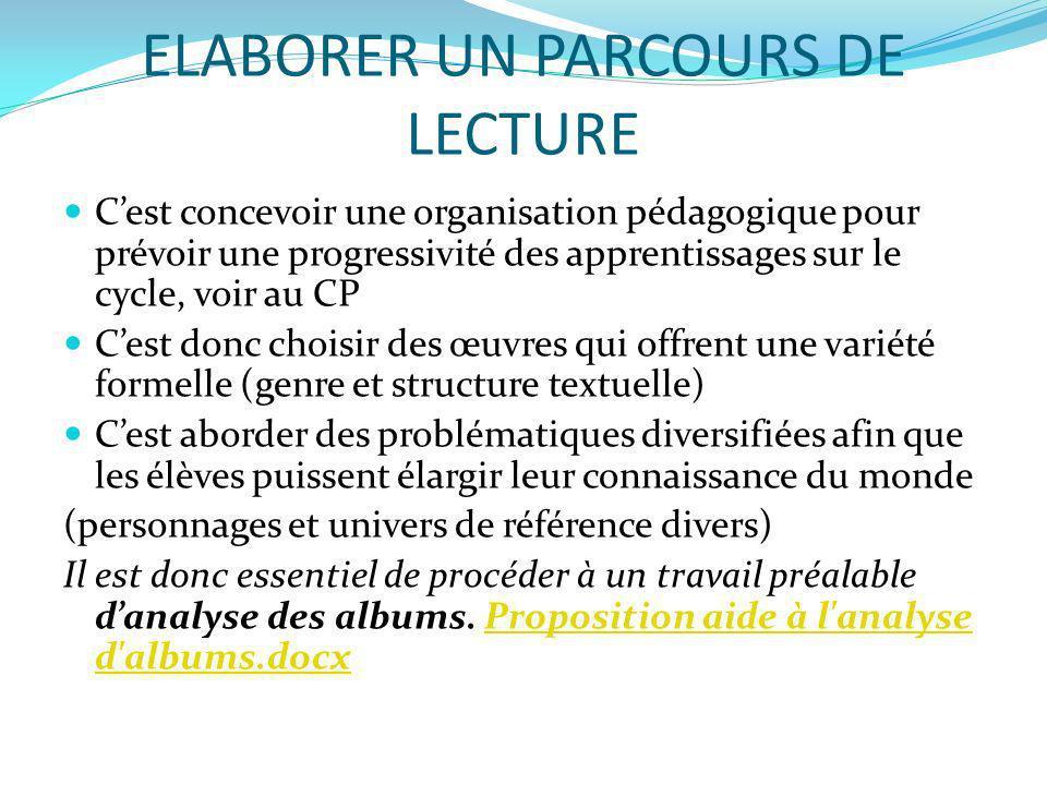 ELABORER UN PARCOURS DE LECTURE