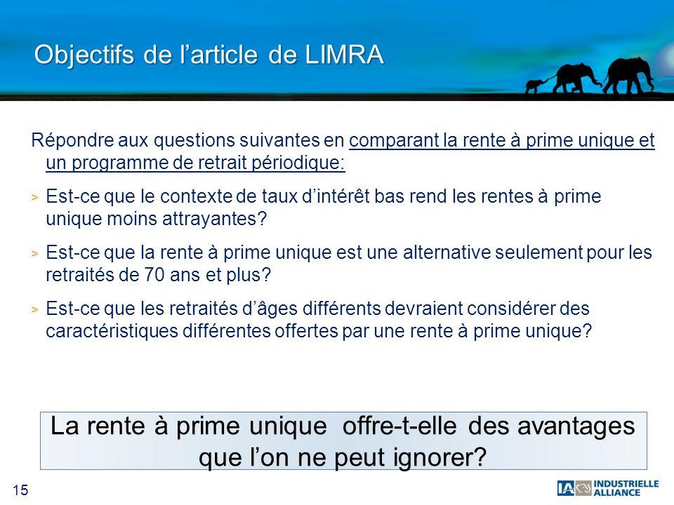 Objectifs de l'article de LIMRA
