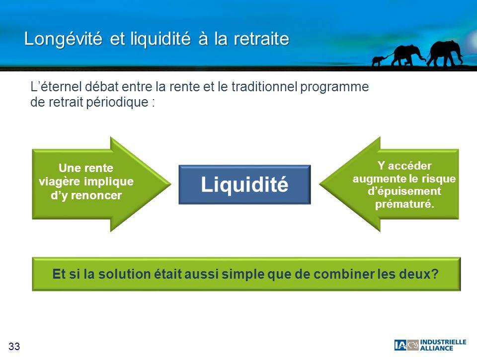 Longévité et liquidité à la retraite