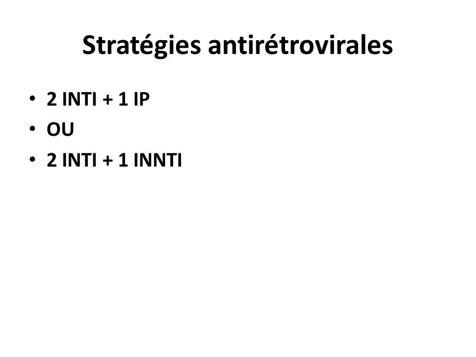 Stratégies antirétrovirales