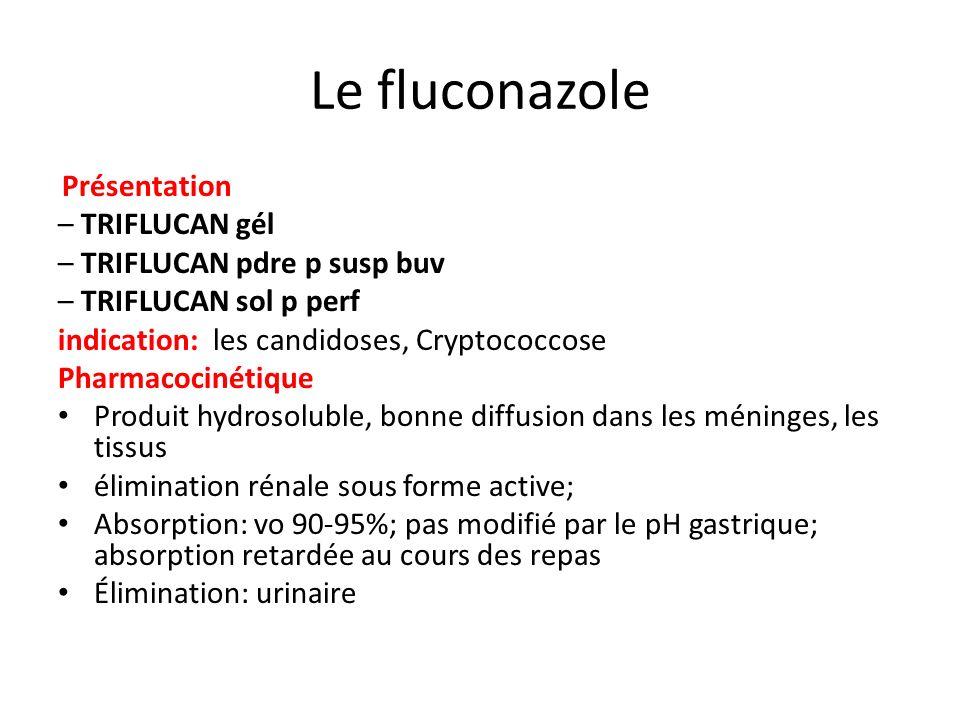 Le fluconazole – TRIFLUCAN gél – TRIFLUCAN pdre p susp buv