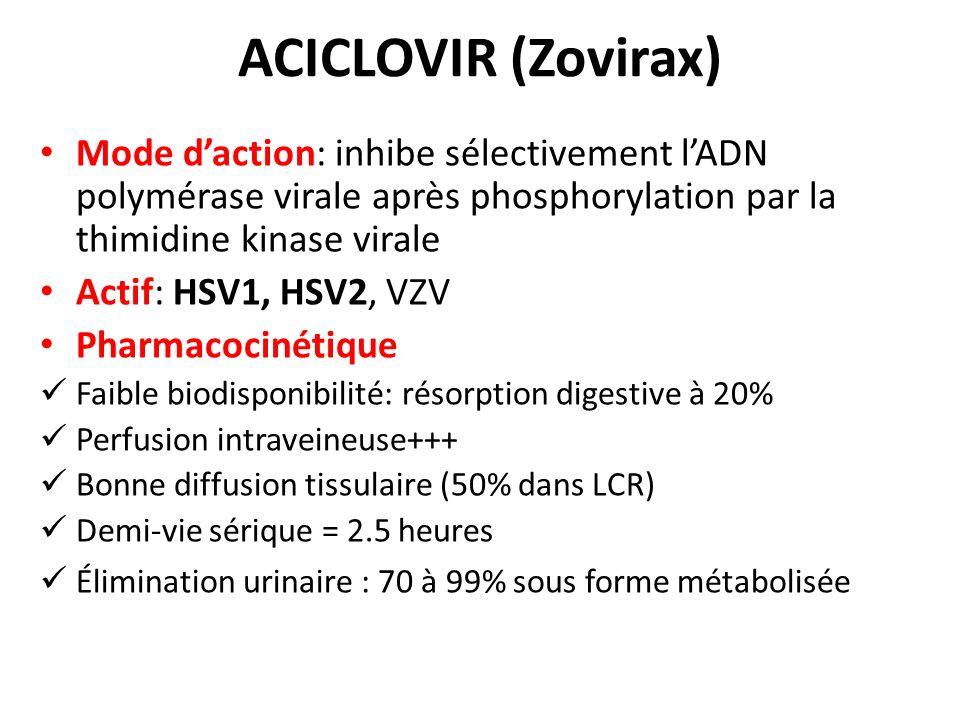 ACICLOVIR (Zovirax) Mode d'action: inhibe sélectivement l'ADN polymérase virale après phosphorylation par la thimidine kinase virale.