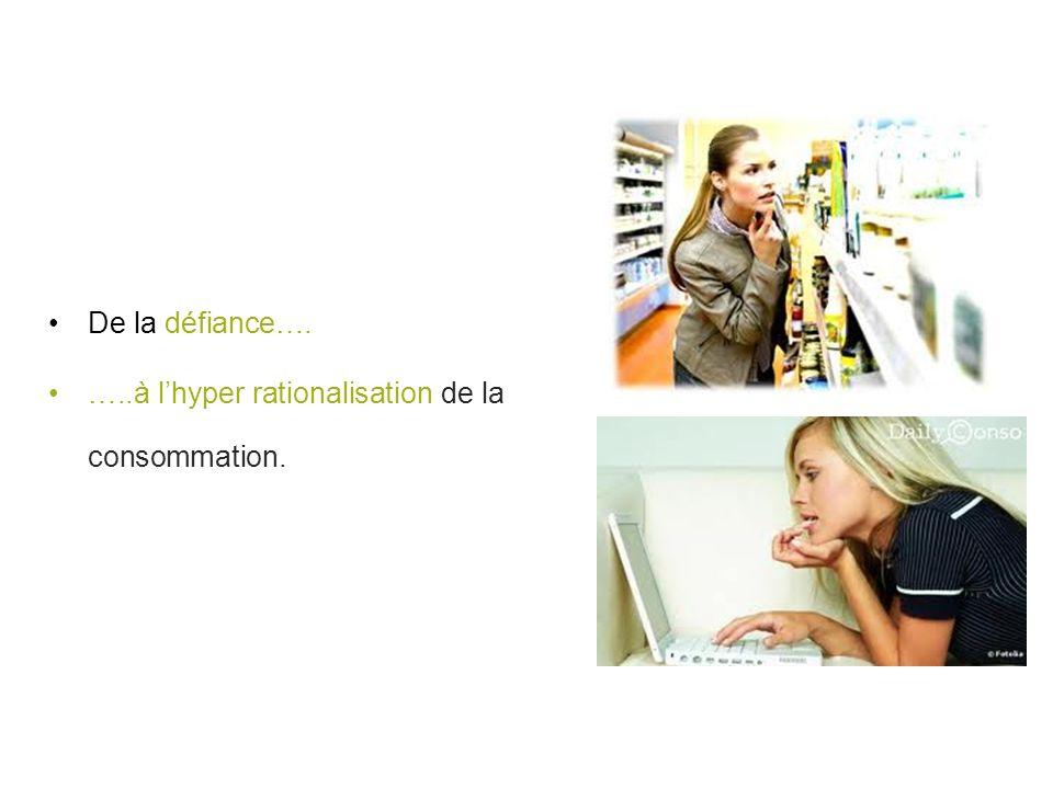 De la défiance…. …..à l'hyper rationalisation de la consommation.