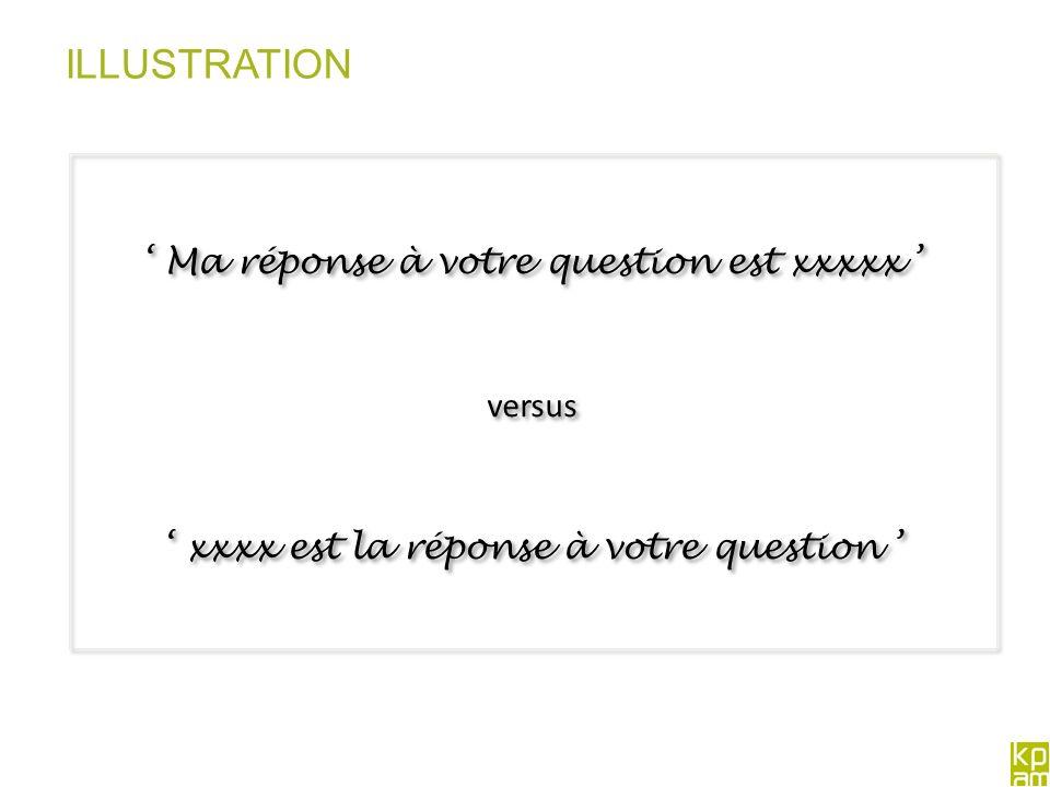 ILLUSTRATION ' Ma réponse à votre question est xxxxx ' versus