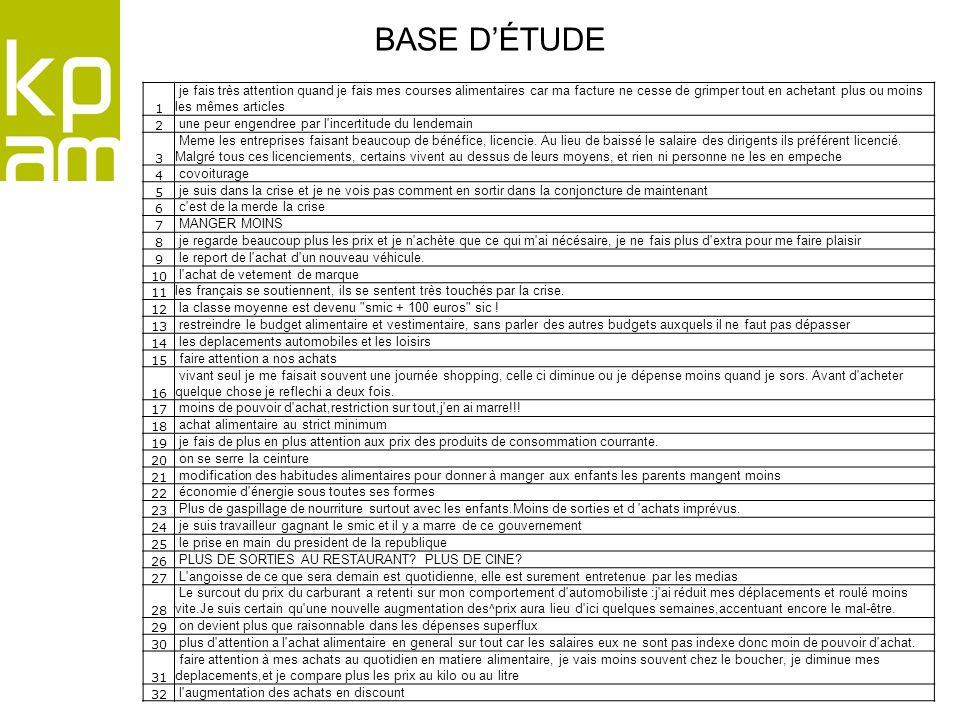 BASE D'ÉTUDE 1.