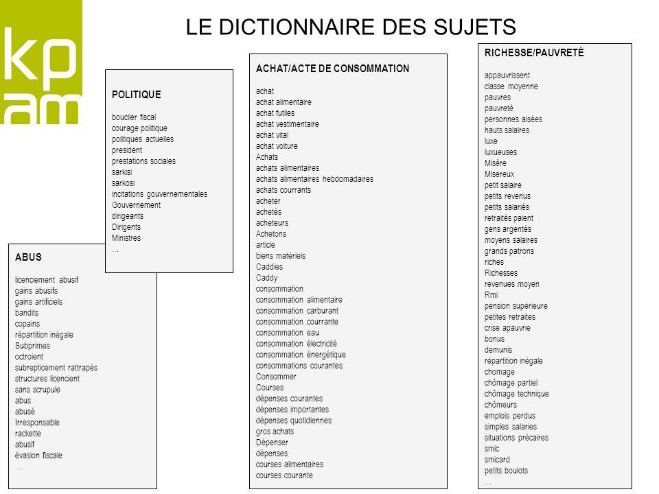 LE DICTIONNAIRE DES SUJETS