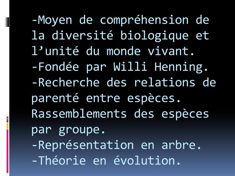 -Moyen de compréhension de la diversité biologique et l'unité du monde vivant.