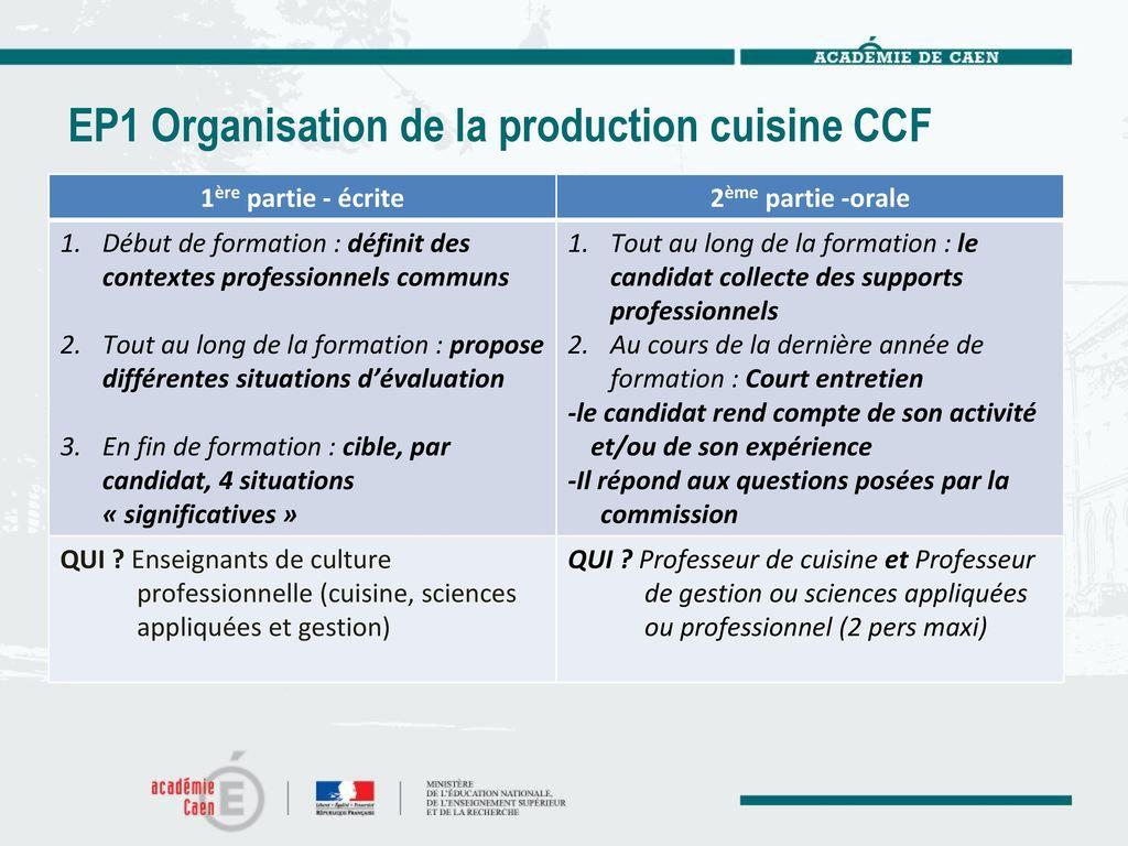 Cap cuisine arr t du 17 mars ppt t l charger for Sciences appliquees cap cuisine