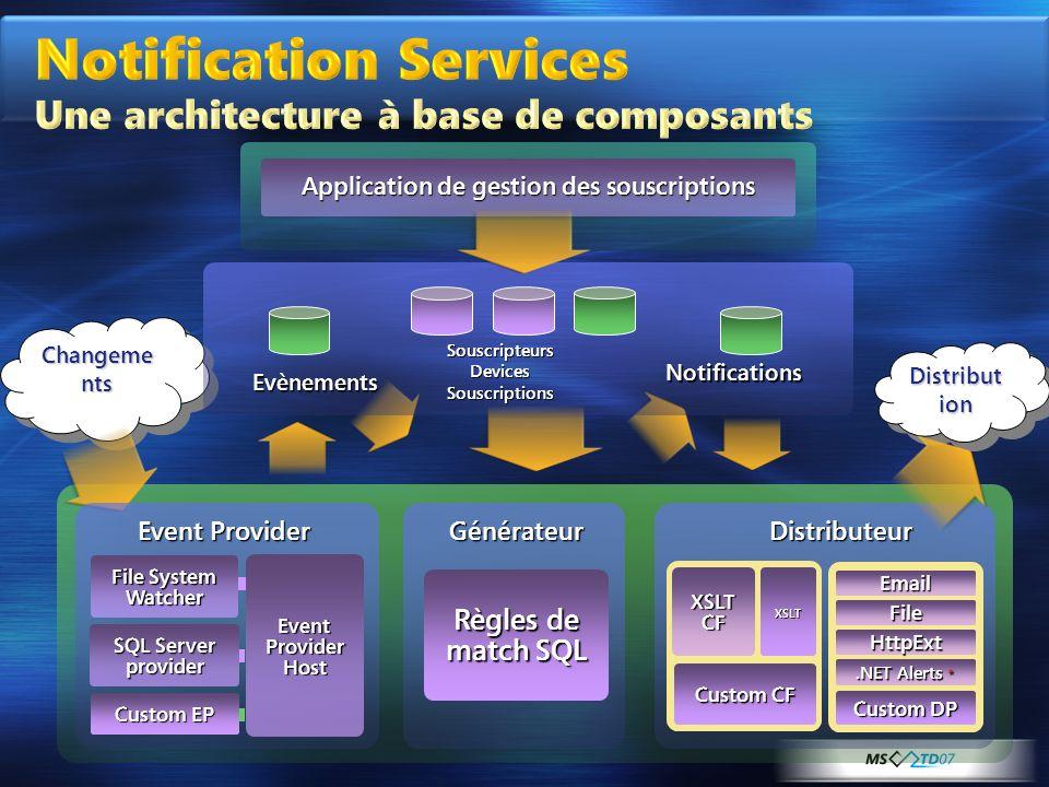 Notification Services Une architecture à base de composants