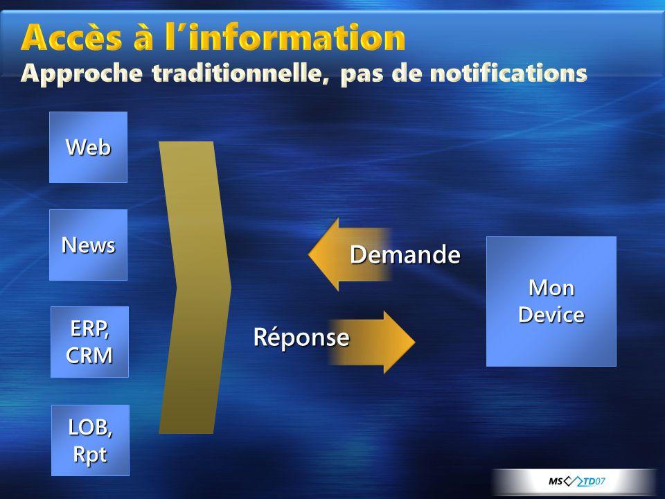 Accès à l'information Approche traditionnelle, pas de notifications