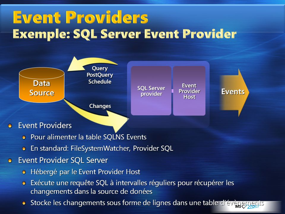 Event Providers Exemple: SQL Server Event Provider