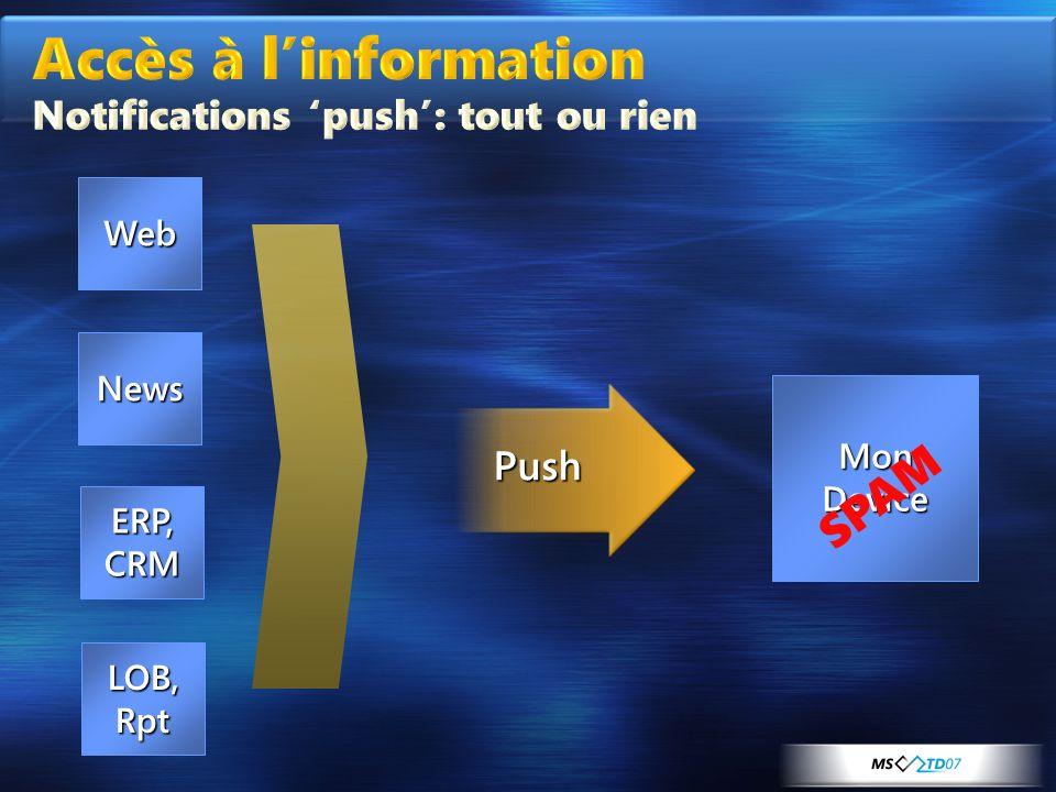Accès à l'information Notifications 'push': tout ou rien