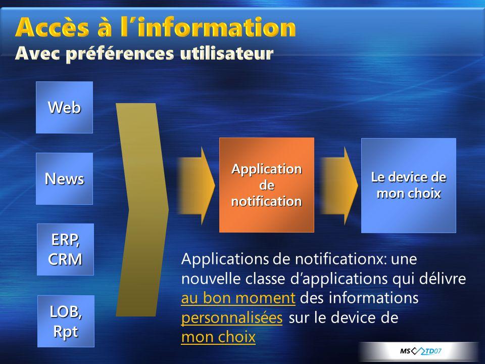 Accès à l'information Avec préférences utilisateur