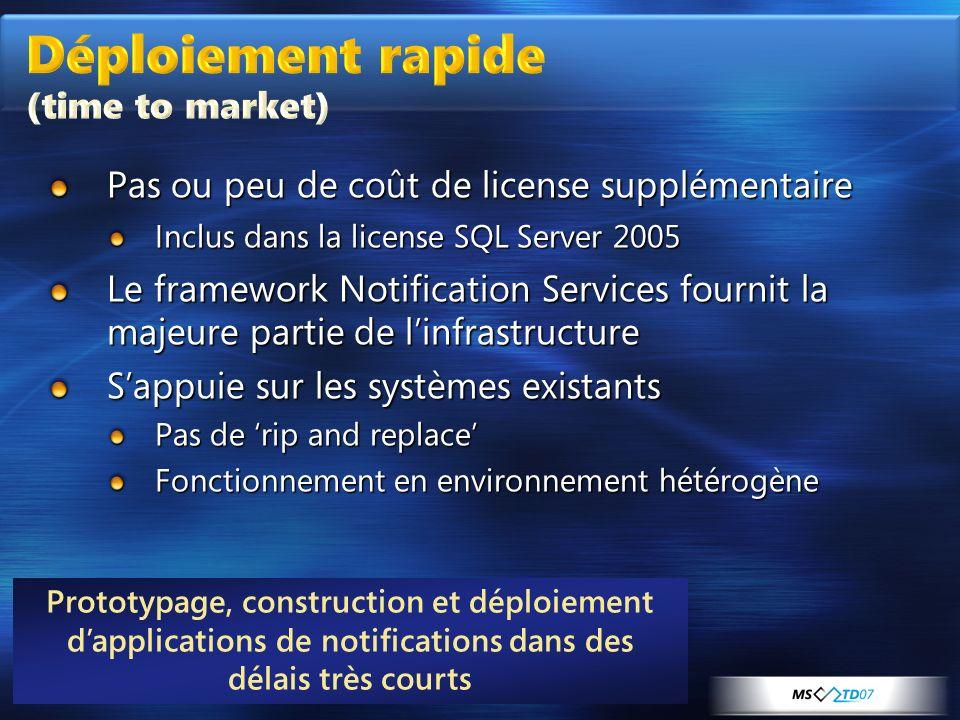 Déploiement rapide (time to market)