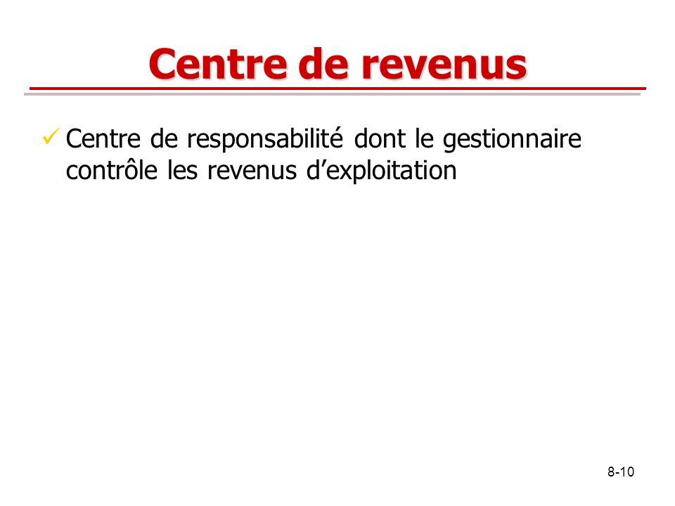 Centre de revenus Centre de responsabilité dont le gestionnaire contrôle les revenus d'exploitation.