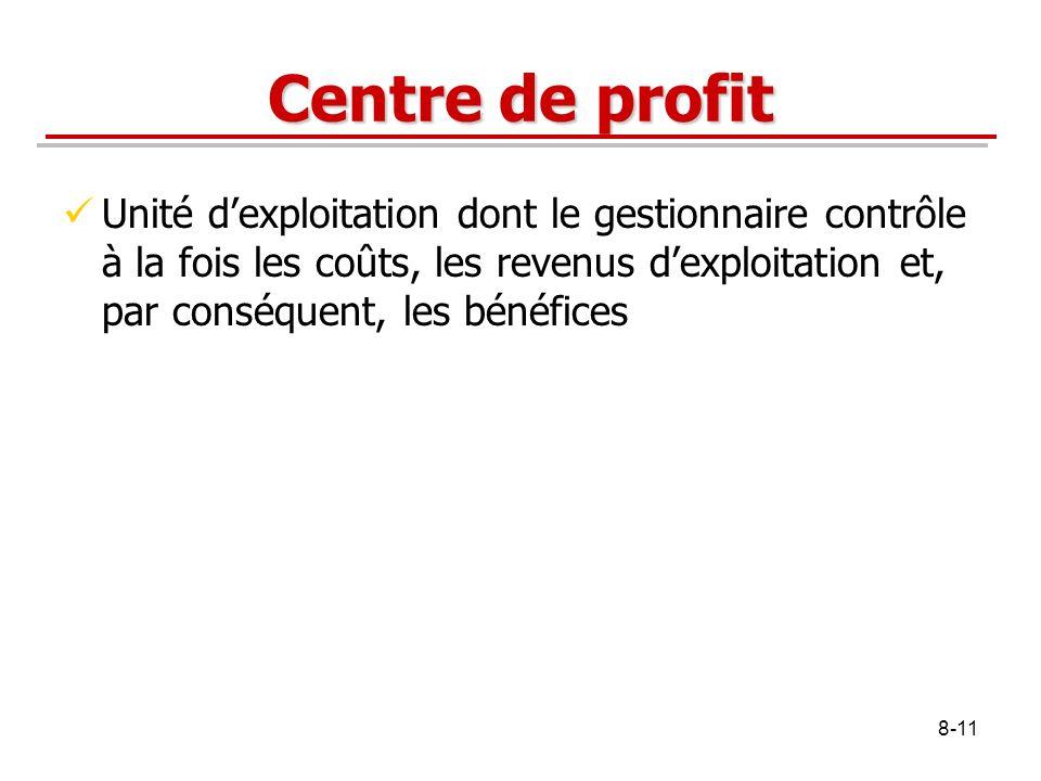 Centre de profit Unité d'exploitation dont le gestionnaire contrôle à la fois les coûts, les revenus d'exploitation et, par conséquent, les bénéfices.