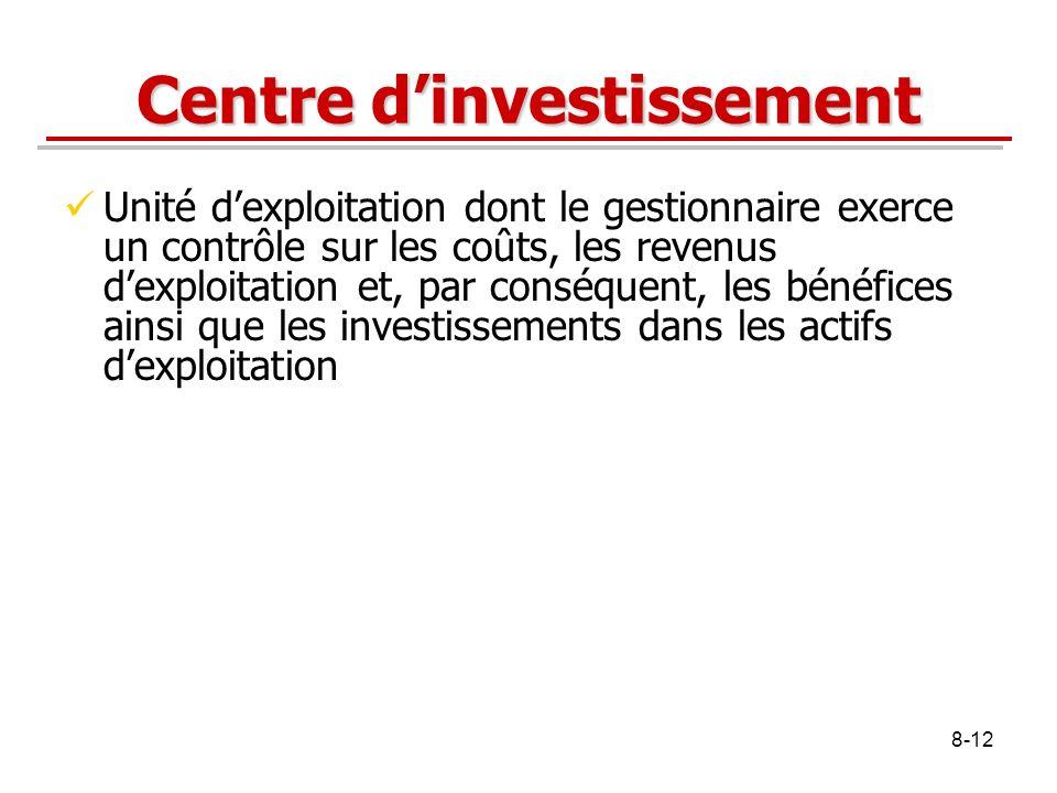 Centre d'investissement