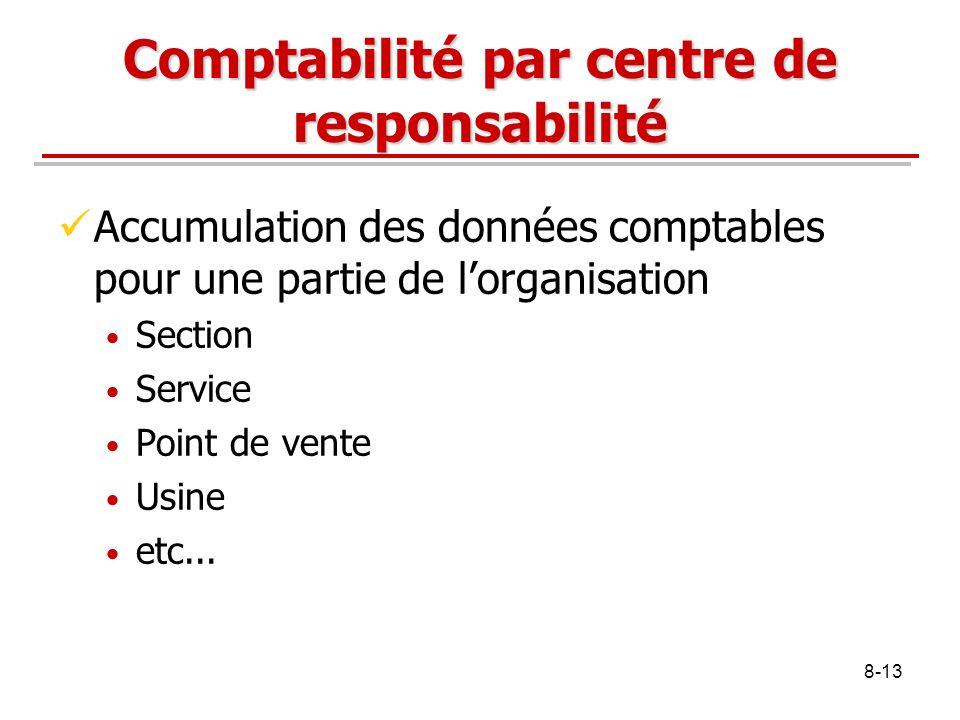 Comptabilité par centre de responsabilité