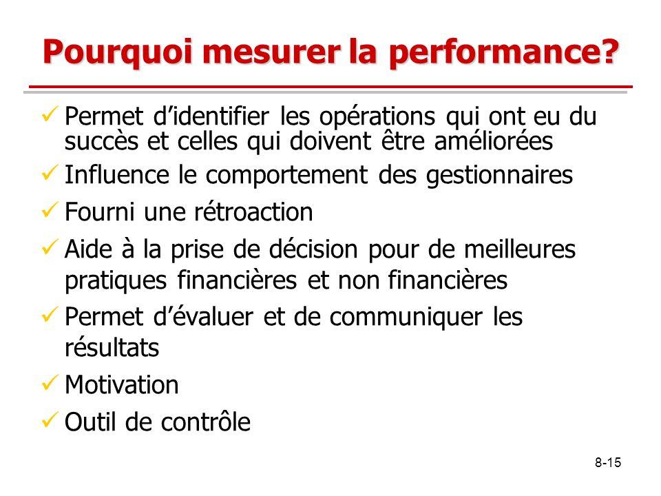 Pourquoi mesurer la performance