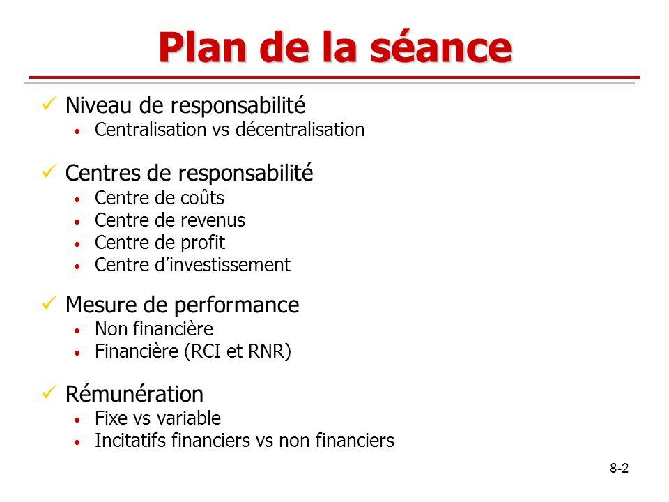Plan de la séance Niveau de responsabilité Centres de responsabilité