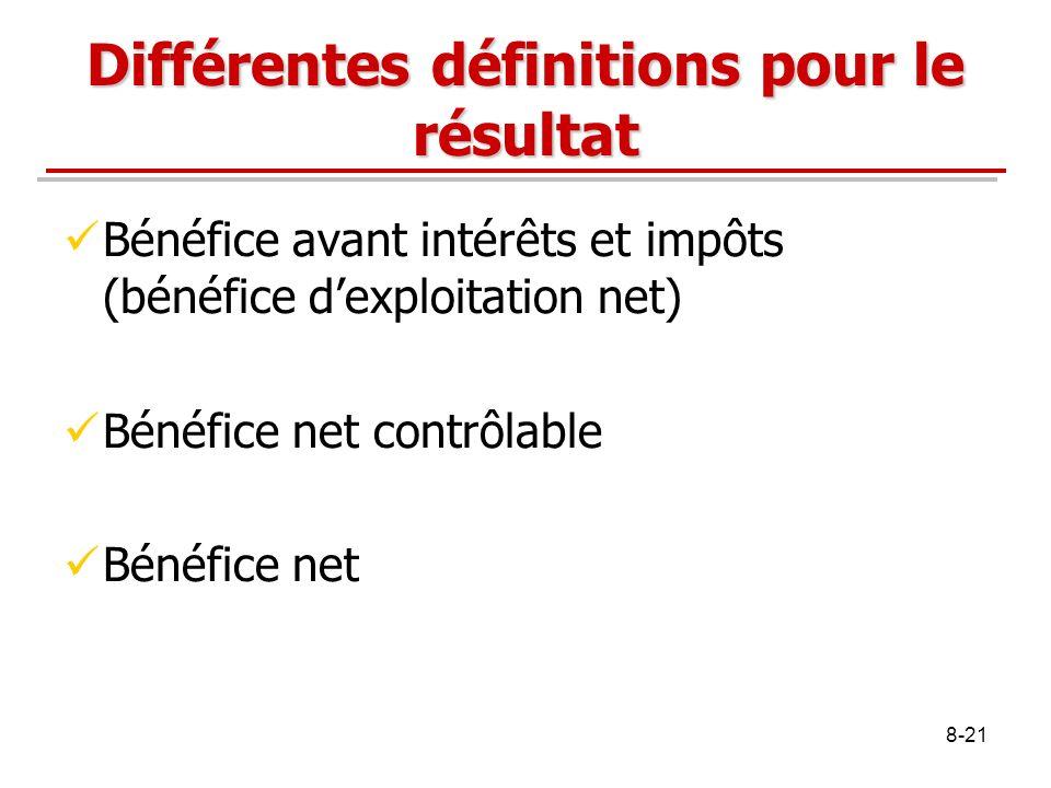 Différentes définitions pour le résultat