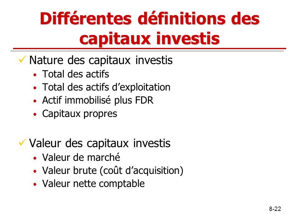 Différentes définitions des capitaux investis
