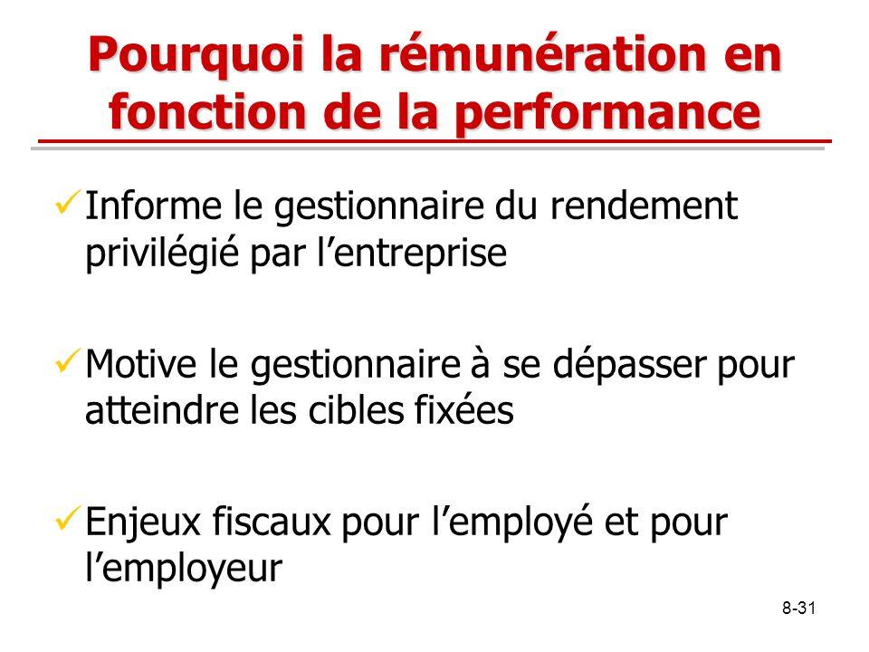 Pourquoi la rémunération en fonction de la performance