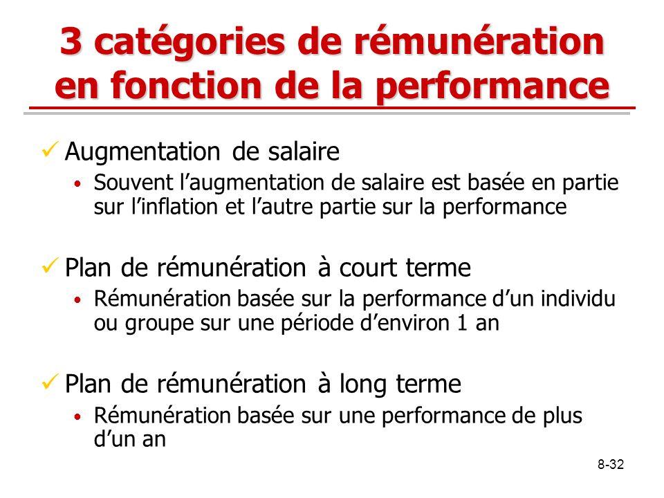 3 catégories de rémunération en fonction de la performance