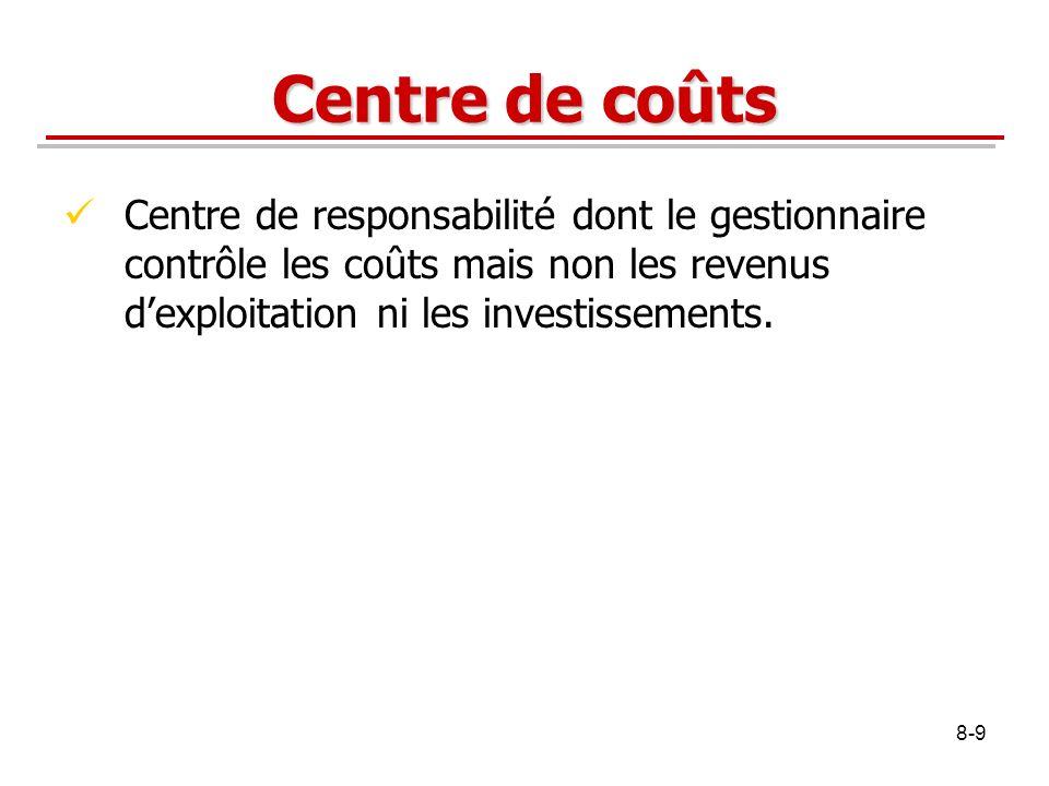 Centre de coûts Centre de responsabilité dont le gestionnaire contrôle les coûts mais non les revenus d'exploitation ni les investissements.